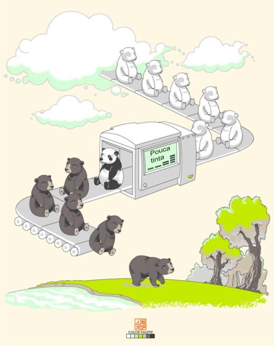 como surgiu o panda